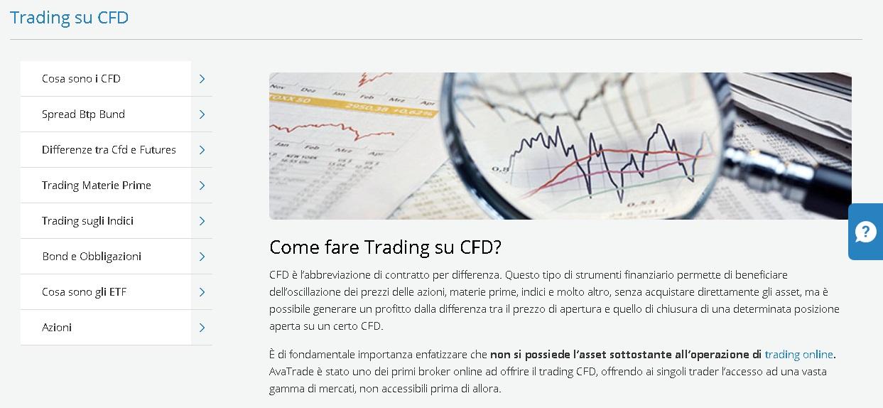 Trading CFD con AvaTrade