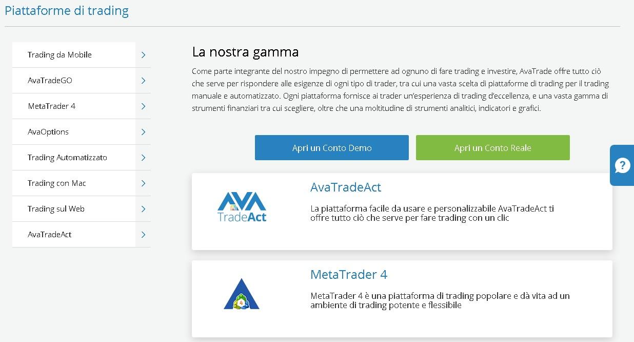 Piattaforme di trading AvaTrade