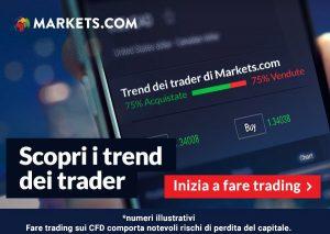 Strumenti Markets